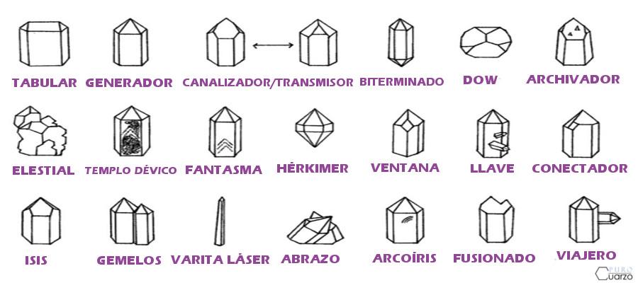 Cuarzos Maestros Cristales